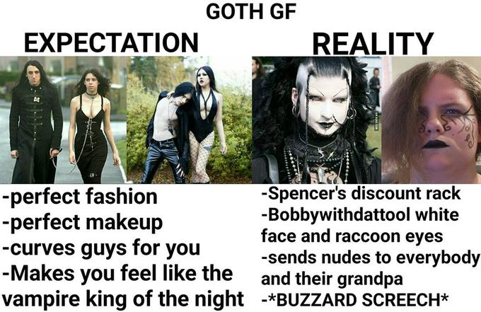 Goth GF Expectation vs Reality